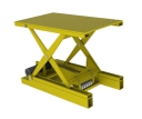 belt drive scissor lift tables